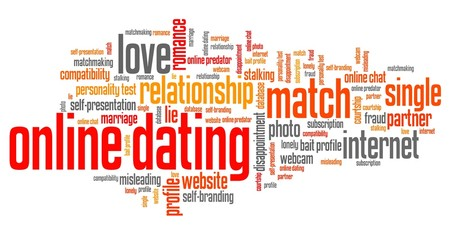Internet dating - word cloud concepts