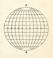 Map projection of François Arago