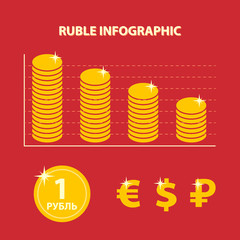 infographic decline rate ruble - icon euro, dollar