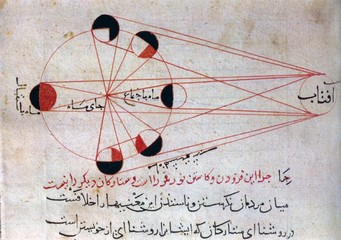 Arabic astronomical chart.Lunar eclipse
