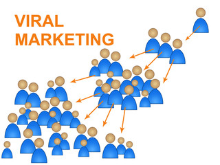 Viral Marketing Shows Social Media And Advertise