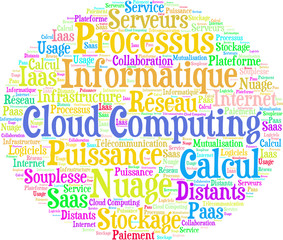 Cloud computing nuage de mots