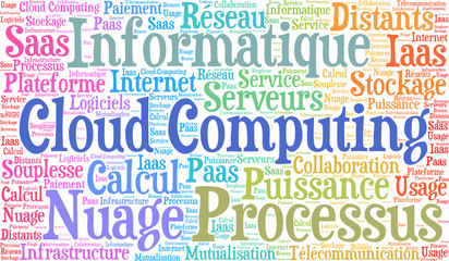 Cloud computing nuage de mots