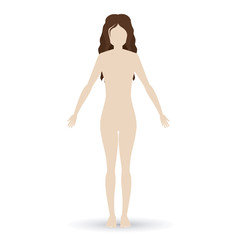 Body design