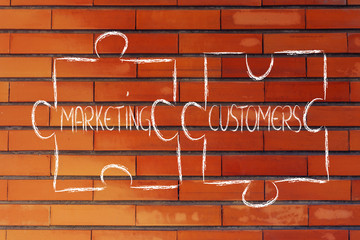 marketing and customers,jigsaw puzzle design