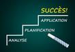 Succès: Analyse, Planification, Application