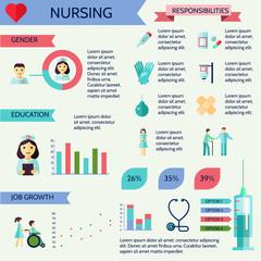 Nurse infographic set