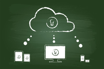 Cloud Security Diagram Sketch Concept On Green Chalkboard