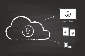 Cloud Security Diagram Sketch Concept On Blackboard
