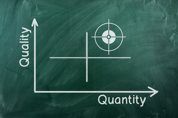 quality  quantity  diagram