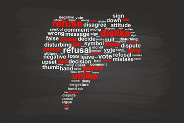 Thumbs Down Refuse Word Cloud Vector On Blackboard