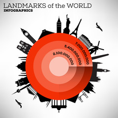 Landmarks of the World Infographic Design