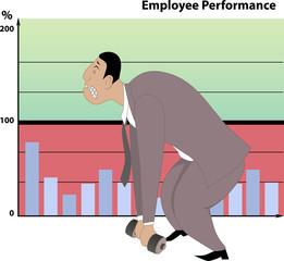 Poor employee performance