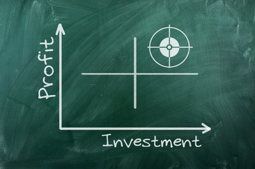 Profit Investment  diagram
