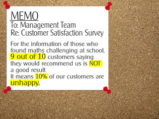 Happy, unhappy customers - marketing concept. TQM.