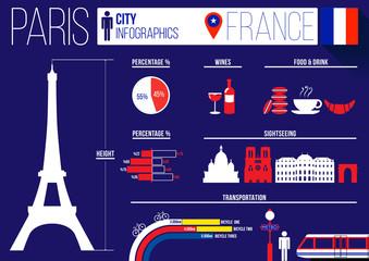 Paris City Infographic Design Template