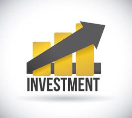 investment design