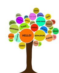 Symbol of European day of languages