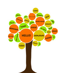 Symbol of European day of languages.