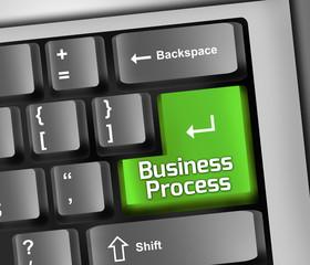 Keyboard Business Process