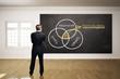 Geschäftsmann vor einem Diagramm zur Nachhaltigkeit