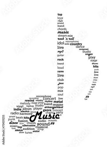 muzyczny-koncepcja-slowo-kolaz