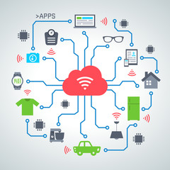 internet of things 2014_09 - 3