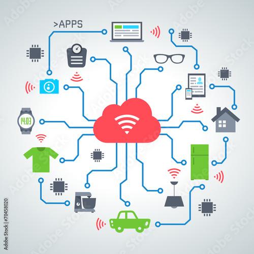 internet of things 2014_09 - 3 - 70458020