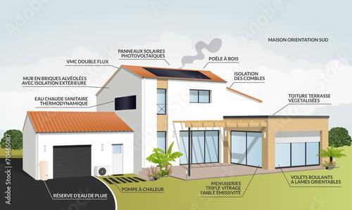 maison à énergie positive - 70465087