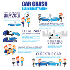 Insurance car crash ,Cartoon Characters infographic