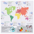World Population And Density Infographic