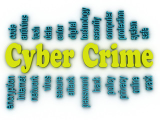 3d image Cyber Crime concept word cloud background
