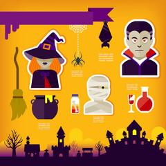 Halloween/monster