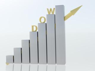 Dow Jones Conjuncture 3D