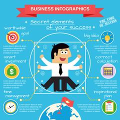 Business infographics set