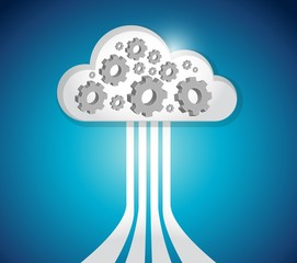industrial cloud computing connections