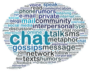 Word cloud of chat