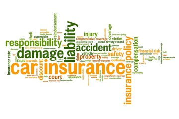 Car insurance policy word cloud