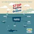 Stop trashing our oceans - 70579667