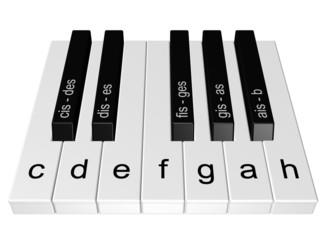 Klaviatur - Tonleiter