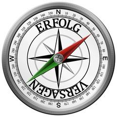 Erfolgs Kompass