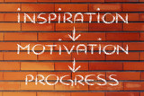 Fototapety business vision: inspiration, motivation, progress, success