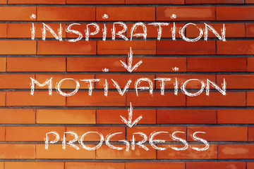 business vision: inspiration, motivation, progress, success