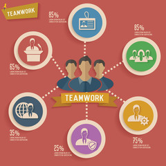 Teamwork and human resource info graphic design,clean vector