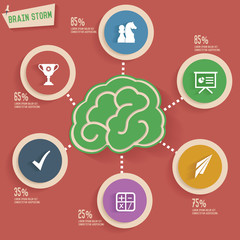 Brain storm concept info graphic design,red version