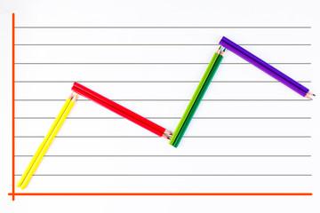 Rendimiento escolar, gráfico.