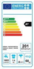 Etichetta energetica lavatrice