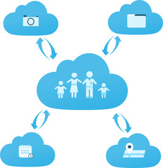 family with cloud concept for sharing things