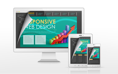 responsive web design in TV, tablet and smart phone