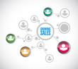 growing sales network link illustration design